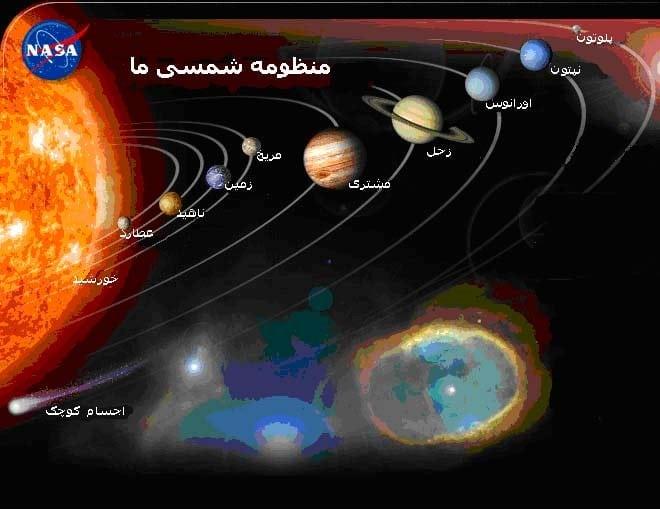 گردش و پژوهش پیرامون «مریخ»