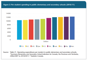 ccpa-education-funding-table