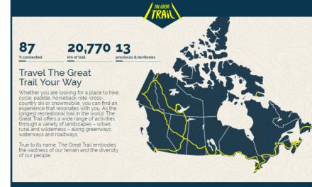 گسترش راههای سبز دوچرخهسواری، پیادهروی و قایقرانی در کانادا و بریتیش کلمبیا