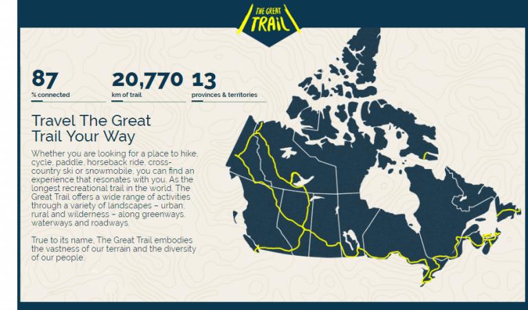 canada-trail