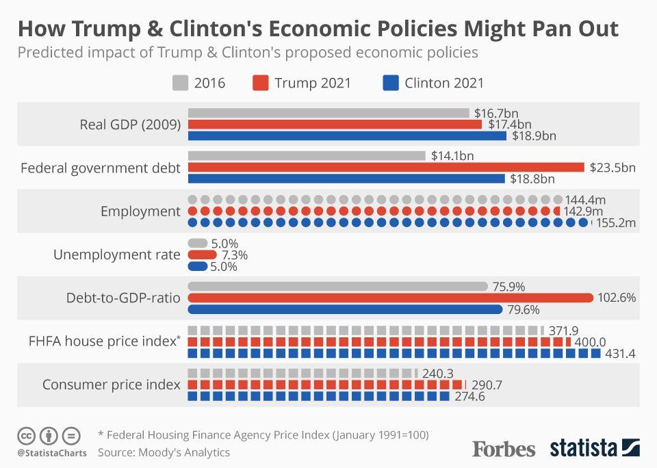 20160803_economic_policies