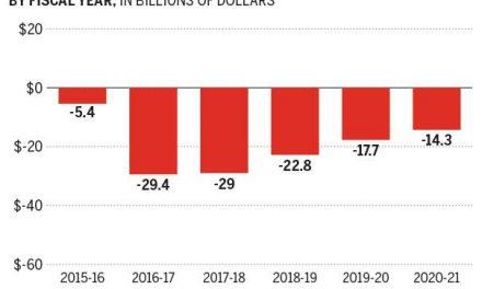 اقتصاد کانادا و بریتیشکلمبیا در ۲۰۱۶: شمردن جوجههای آخر پاییز در سالی برای بیشتر قرض گرفتن