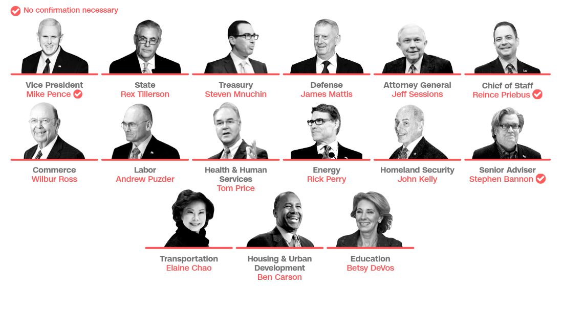 161213125036-trump-cabinet-infographic-cover-image-super-tease