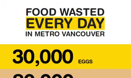 کمپینی برای کاهش دور ریزِ غذای ونکوریها