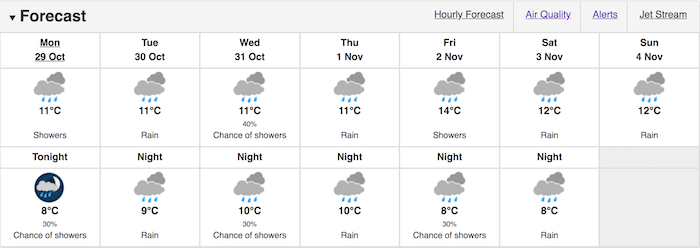 vancouver-weather-flooding.jpg پس از هوای فوقالعاده آفتابی و خشک، باران بهقصد انتقام به ونکوور بازگشته است