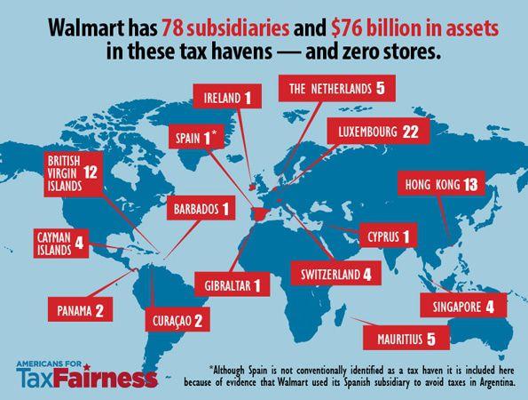 walmart همایش نقش و تأثیر فساد و پولشوئی در اقتصاد
