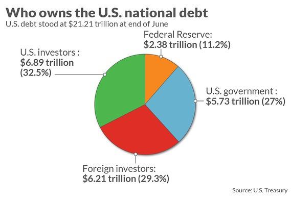Davani2.png فروپاشی بازارهای مالی و ترامپیسم؟!