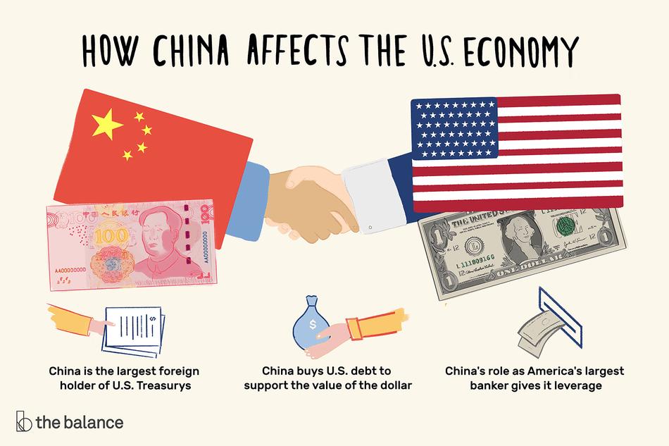 china-affects-us-economy_Davani کرونا، بازارهای مالی و نفت